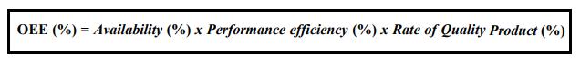 Rumus Overall Equipment Effectiveness (OEE)