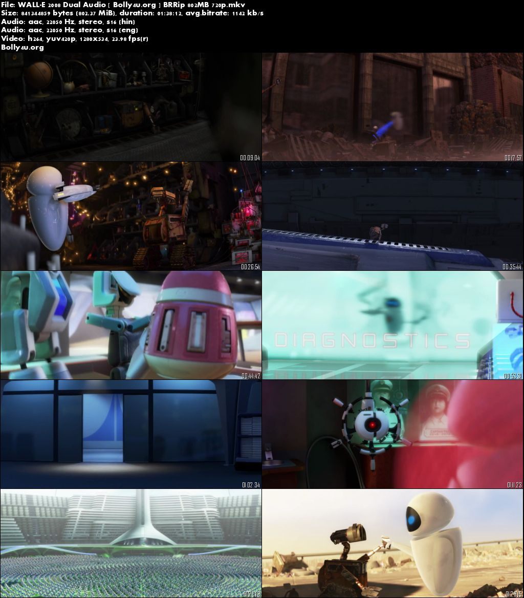 WALL-E 2008 BluRay Hindi 300Mb Dual Audio 480p Download