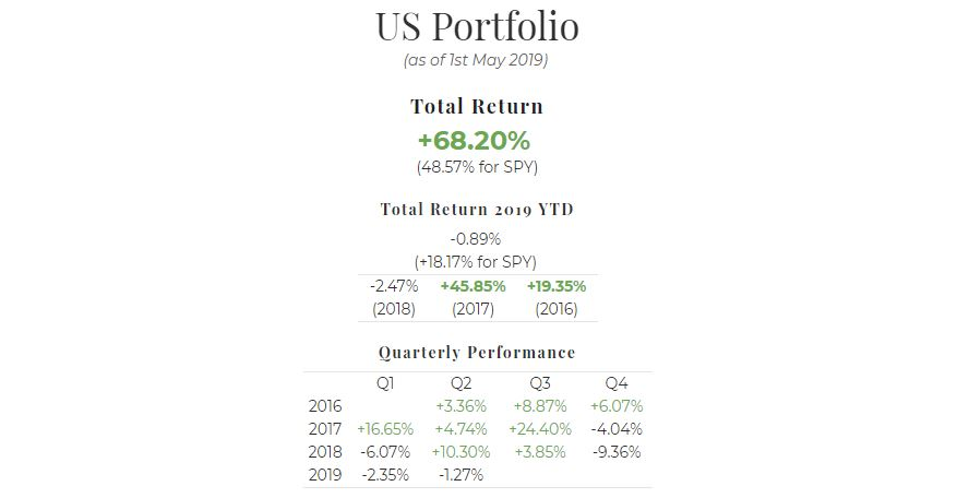 April 2019 US Portfolio Performance Report. Overall = +68.19%, YTD = -0.89% - DIYQuant