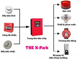 an toàn an ninh dự án The K Park Hà Đông