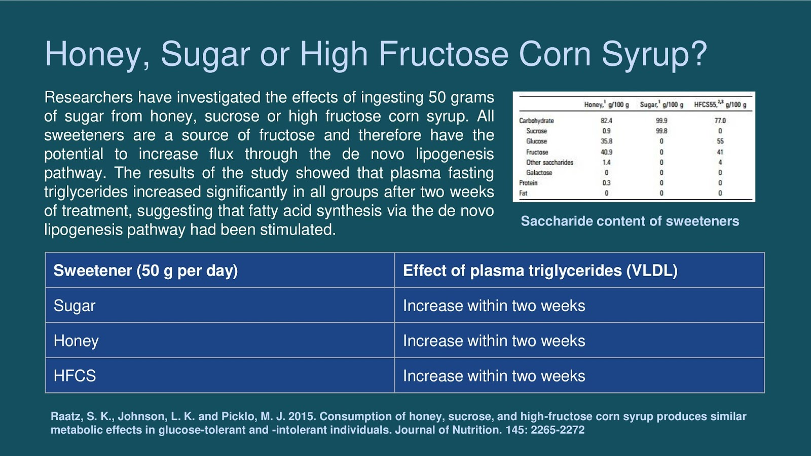 high fructose corn syrup research papers The murky world of high-fructose corn syrup leave a comment the development of the hfcs process came at an opportune time for corn growers refinements of the partial hydrogenation process had made it possible to get better shortenings and margarines out of soybeans than corn.