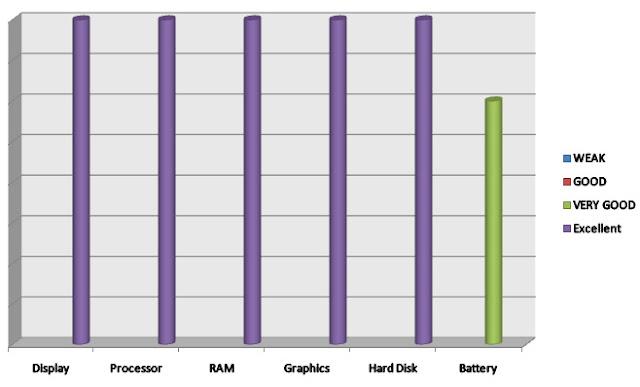 analysis for Dell Inspiron i5759-8835SLV