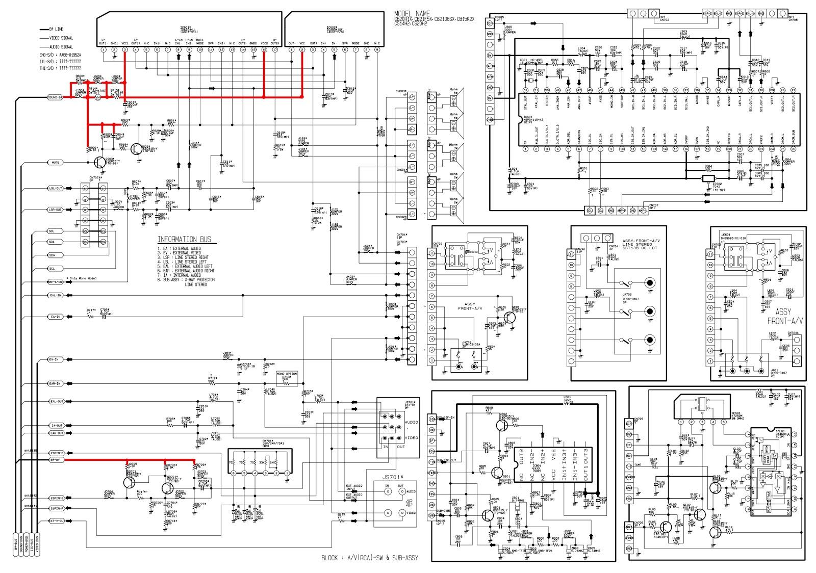 Schematic Diagrams: Samsung CS21M16MJZXNWT CRT TV