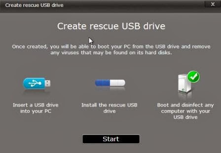 Panda Antivirus Rescue Boot USB Drive