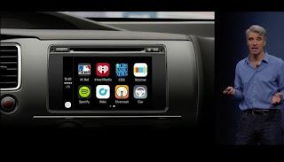 Το λογισμικό της Apple πως θα συνεργάζεται με το ιCar σε μια παρουσίαση