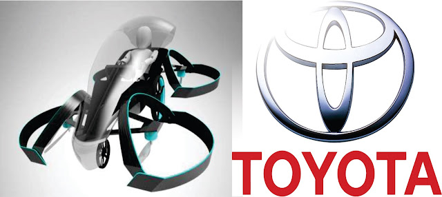 Toyota cars of the future 2020