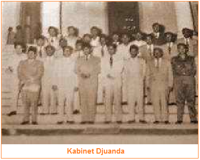 Program kerja kabinet Djuanda (Maret 1957 - April 1959)