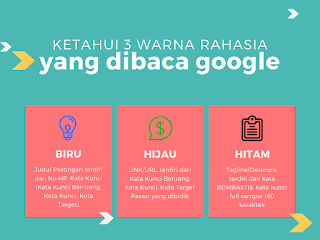 cara mempromosikan produk di google