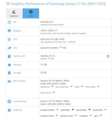 Samsung Galaxy C7 Pro leaks on GFXBench