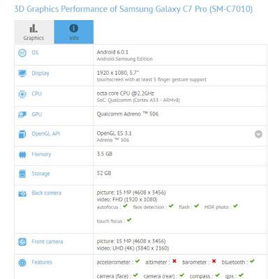 Samsung Galaxy C7 Pro leaks on GFXBench