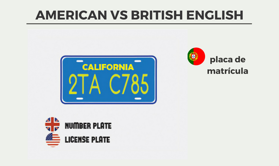 how to say placas in english