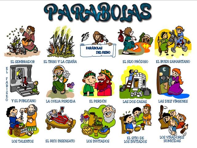 Elprofe7 Descubriendo El Mensaje De Jesus En Las Parabolas