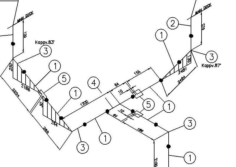 corat-coretnya mubarok: Pipe Cut Length