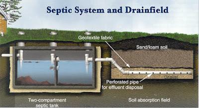 sistema septico en casa