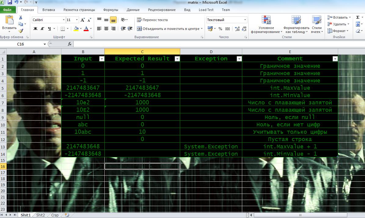 Data-Driven тесты в MS-Test для модульного и приёмочного