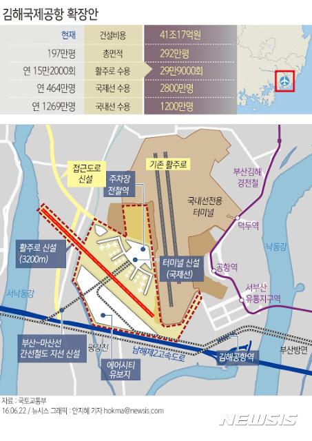 김해국제공항 확장안