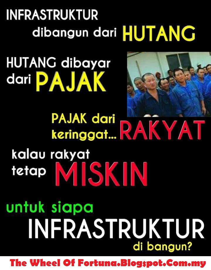 Implikasi Berbahaya Kepada Kedaulatan NKRI,Modus Operandi Penjajahan Asimetris Dengan Dalih Investasi RRChina Di Indonesia