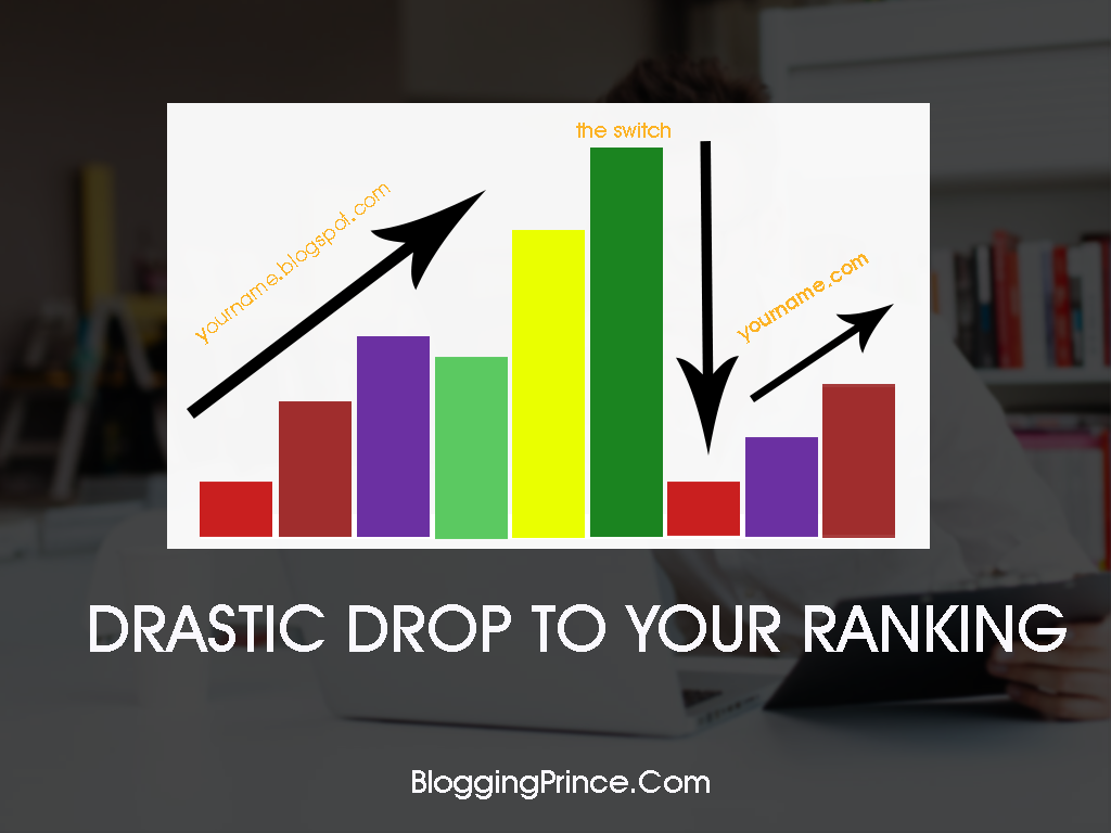drop seo ranking