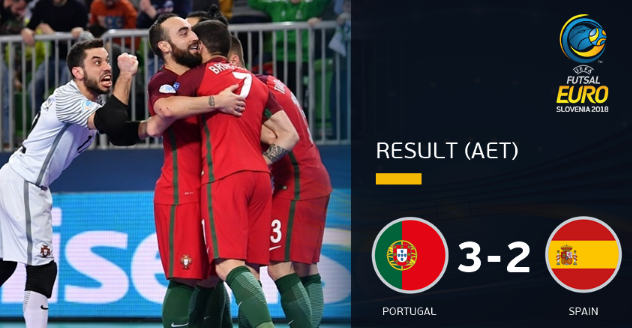 UEFA Futsal Euro Championship, all time,  Winners-Champions, final, results,  List.
