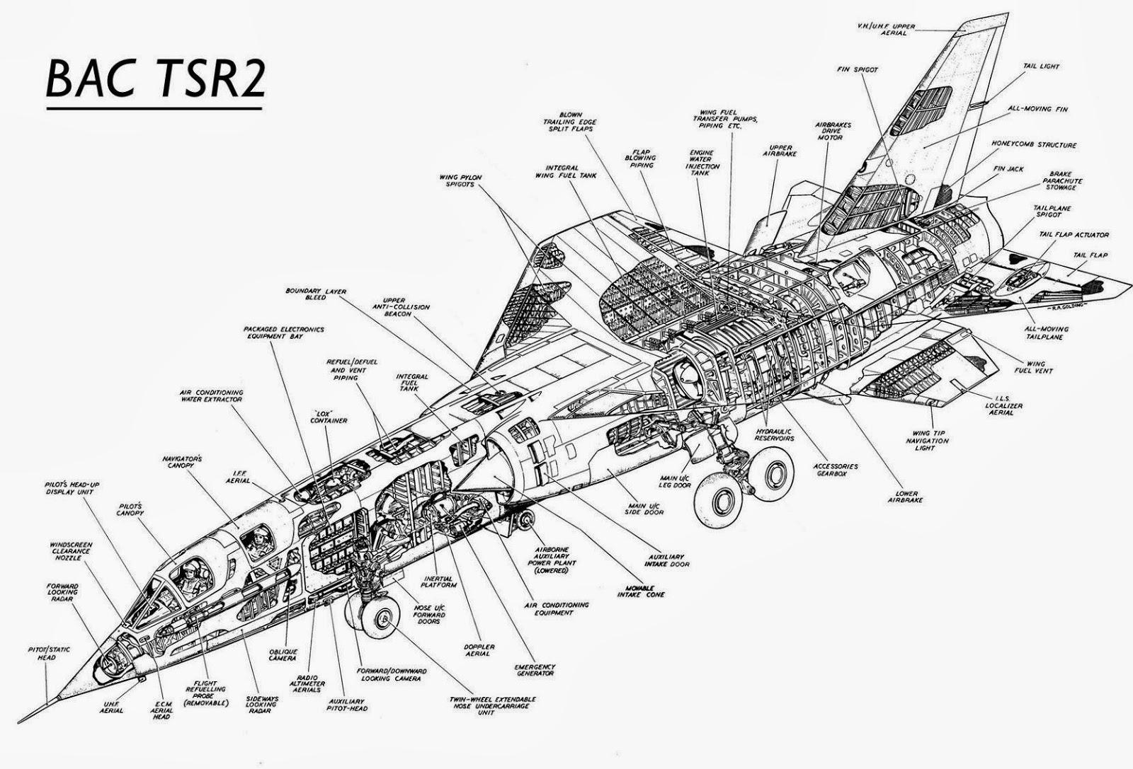 Hist Aero Tsr2 Lear R Sacrifie 1 2