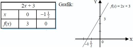 Fungsi konsep matematika koma fungsi kuadrat ccuart Image collections