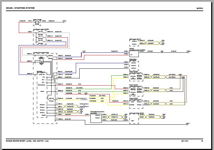 Land Rover 2010 Electrical Wiring Diagram
