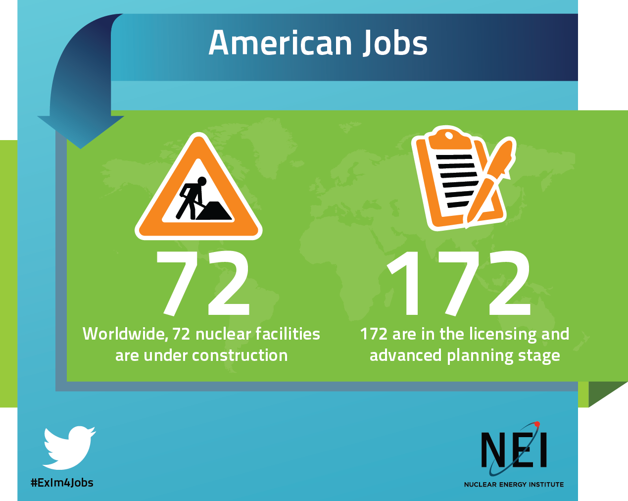 Worldwide, 72 nuclear facilities are under construction.