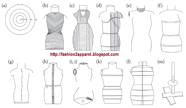 Diagram of fashion draping
