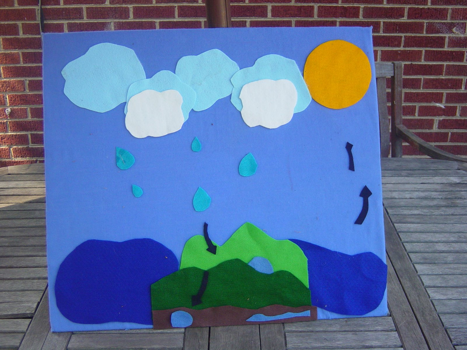 Water Cycle Felt Board