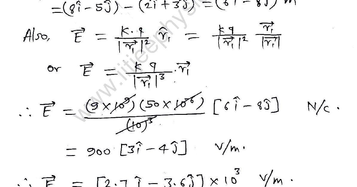 Basic Laws Of Electromagnetism Irodov Pdf