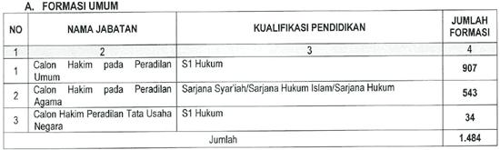 Mahkamah Agung Republik Indonesia Terbaru 2017