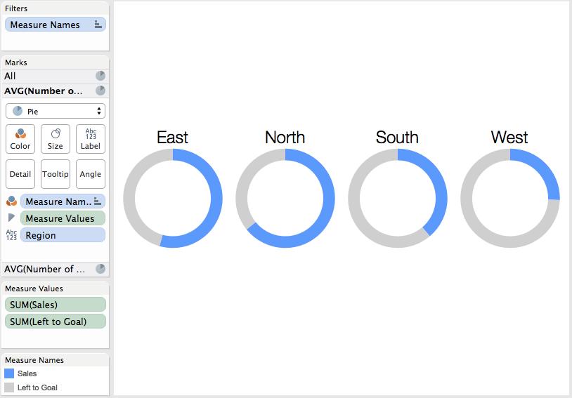 Tableau Tip: How to make KPI donut charts