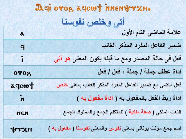 تحليل نص  مقدمة قانون الإيمان (نعظمك يا أم النور) باللغة القبطية