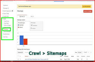 Google search console crawl sitemaps