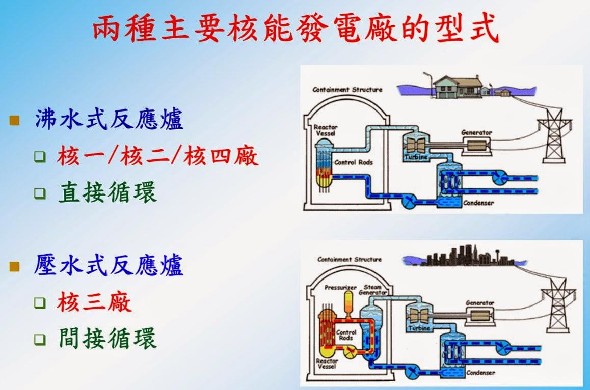 核能發電原理影片|影片- 核能發電原理影片|影片 - 快熱資訊 - 走進時代