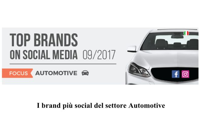 Facebook Instagram: total engagement e new followers/fans sui brand Automotive