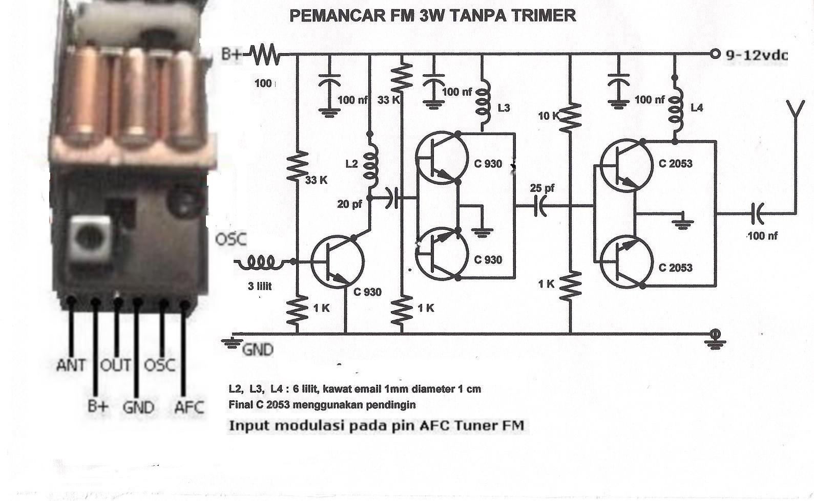 Cara Membuat Transmisi Sinyal Radio: Pemancar FM Radio ...