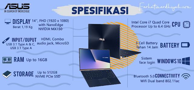 review laptop asus, asus zenbook 14 ux433, spesifikasi asus zenbook 14 ux433, review laptop asus zenbook 14 ux433, seri laptop zenbook asus terbaru, laptop asus terbaru 2019, laptop terbaru 2019, tipe laptop terbaru 2019, laptop asus 2019