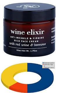 pareri apivita wine elixir vin ceara de albine crema fermitate antirid ten uscat