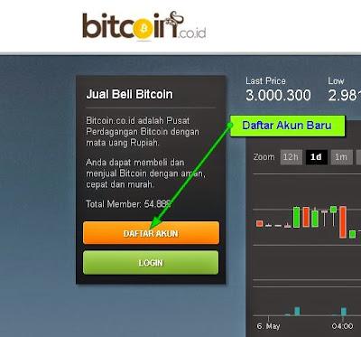 Menu daftar bitcoin