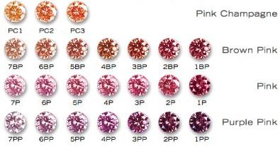Resultado de imagen para matiz color gemstones