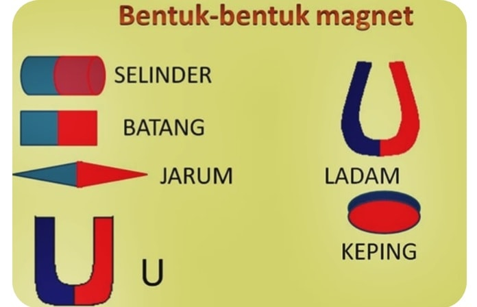Pengertian Magnet Sifat Bentuk Jenis Jenis Magnet