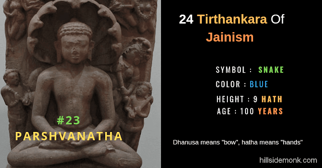 24 Jain Tirthankar Photos Names and Symbols Parshvanatha