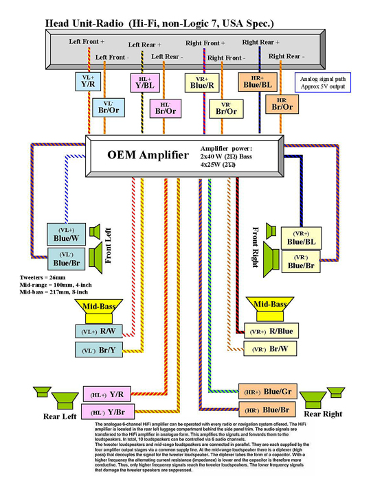 E38 Radio Wiring Diagram Wiring Diagram