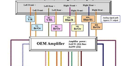 bmw e radio wiring diagram bmw image wiring diagram bmw e30 radio wiring diagram bmw auto wiring diagram schematic on bmw e30 radio wiring diagram