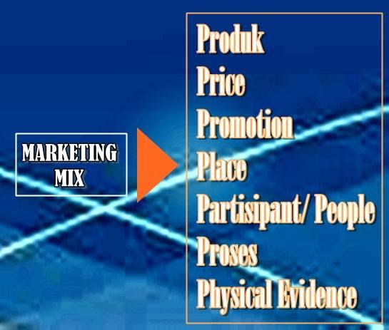 Pengertian strategi dan unsur-unsur marketing mix