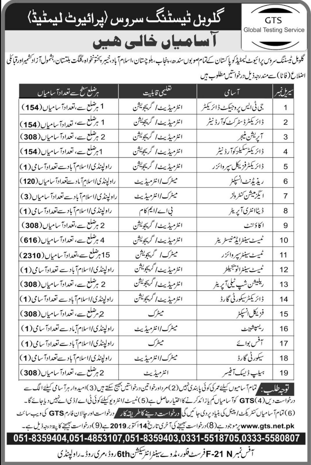 Global Testing Service GTS Jobs 2019 Pakistan