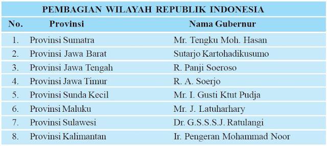 Pembagian Wilayah Republik Indonesia