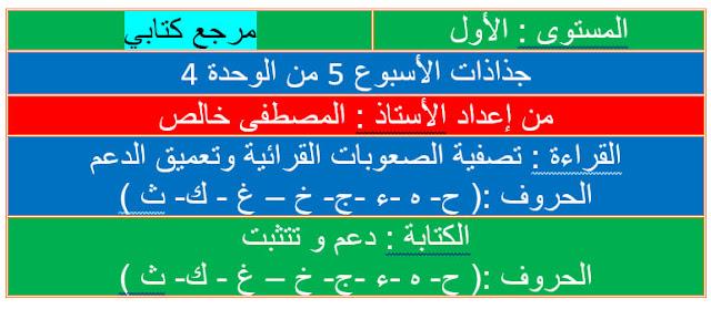 جذاذات الأسبوع 5  تقويم ودعم الوحدة الرابعة  المستوى الأول مرجع كتابي في اللغة العربية