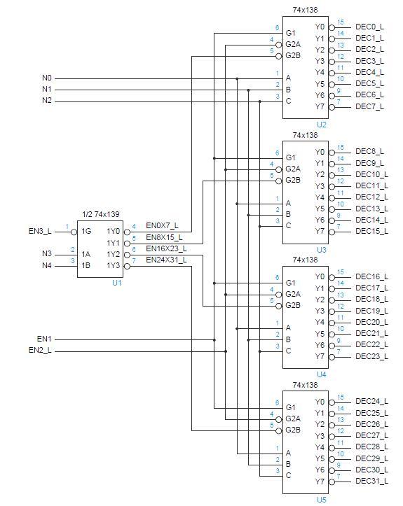 VLSI Design Unit-V Combinational Logic Design - DECODERS